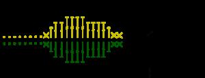 Chart Leaf Amigurumi