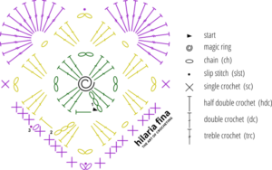 Crochet Pattern Chart