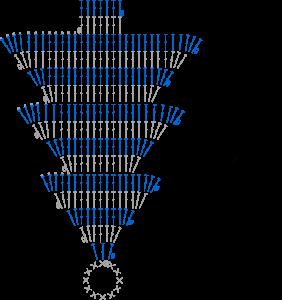 Douglas Crochet Chart
